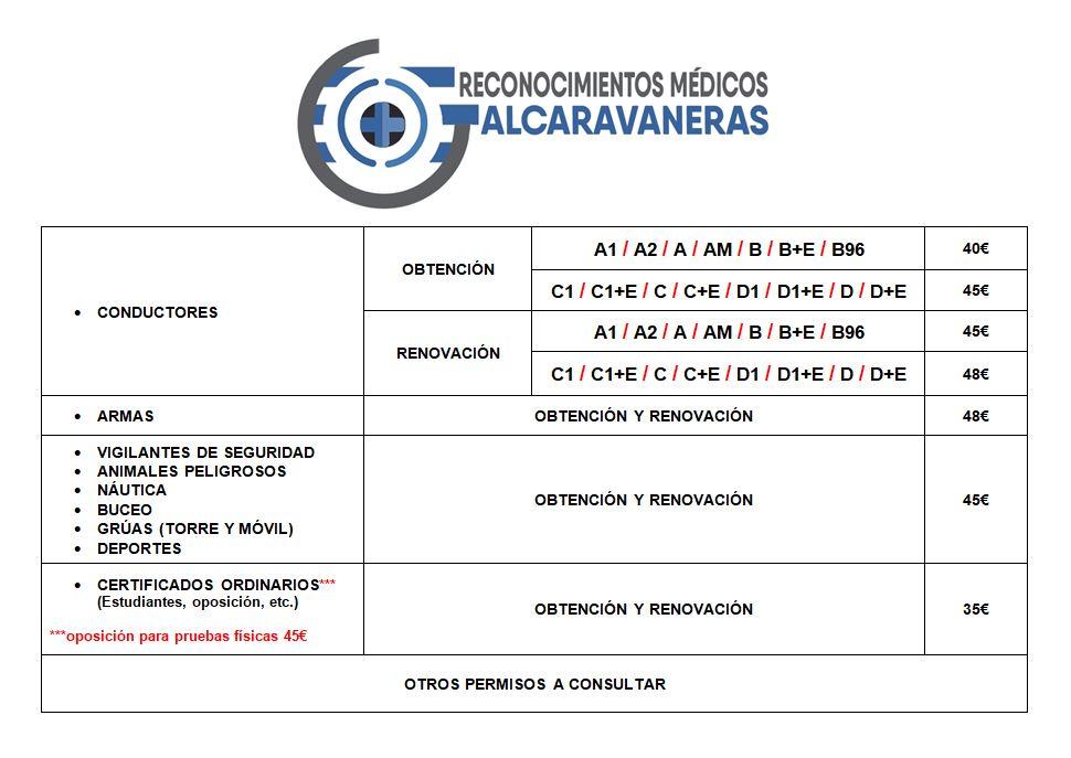 PRECIOS_RENOVADOS